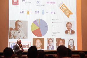 Alumni Rotterdam Gelar Reuni Lintas Kelompok dan Generasi